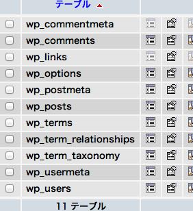 phpMyAdminのWordPressテーブル一覧