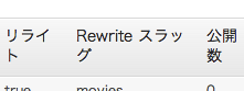 Manage Post TypesのRewriteスラッグ列
