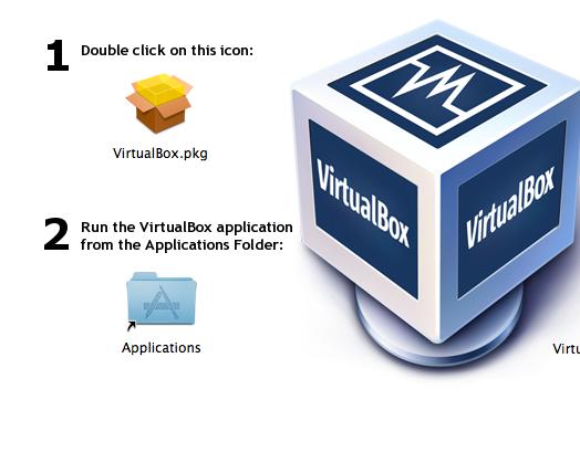 VirtualBoxのdmgファイルの中身